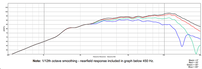 responce%20graph