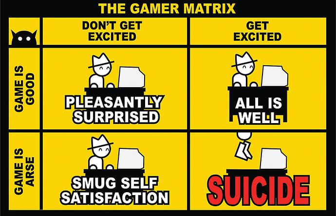 expectations_Matrix