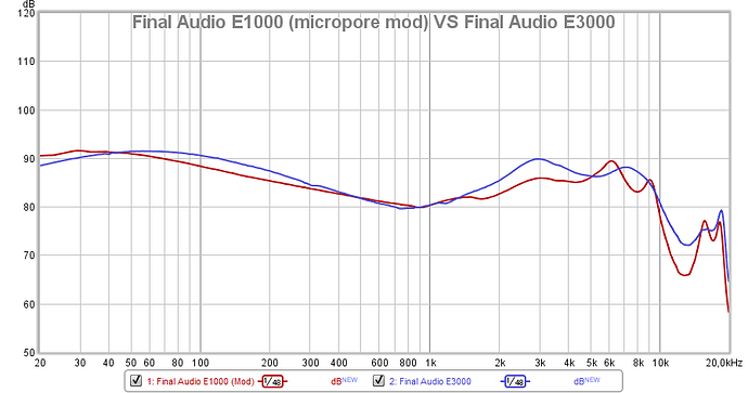 E1000 (micropore mod) VS E3000