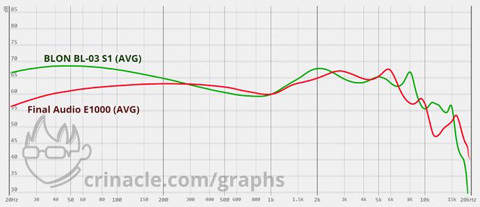 graph (58)
