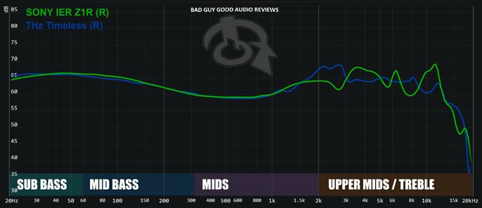 graph - 2021-08-22T175247.167