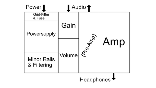 Headphone-Amp_Blockdiagram