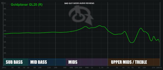 graph (66)