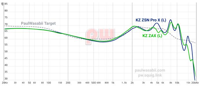 graph(5)