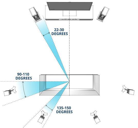 7_1-surround-sound-speaker-placement