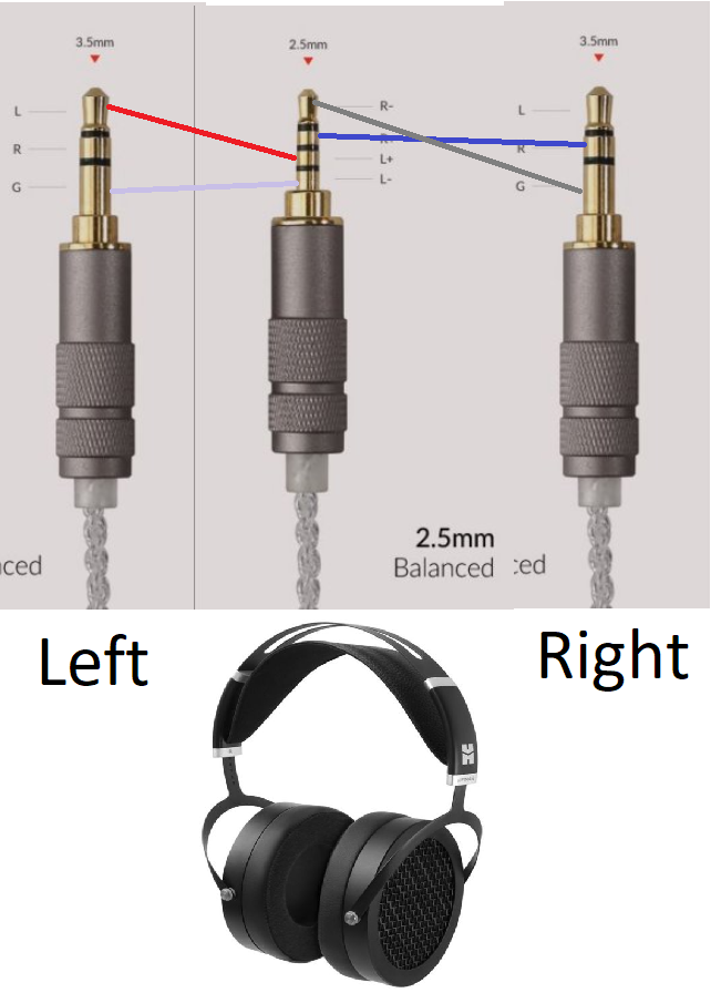Hifiman Sundara - Diy Balanced Cable Wiring Help  - Headphone Discussion    Help