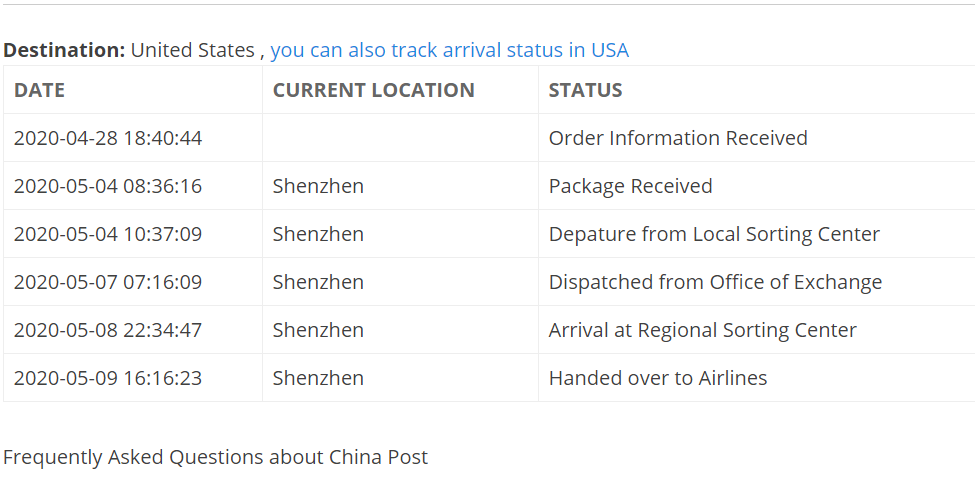 Linsoul Shipping Times Off Topic Hifiguides Forums