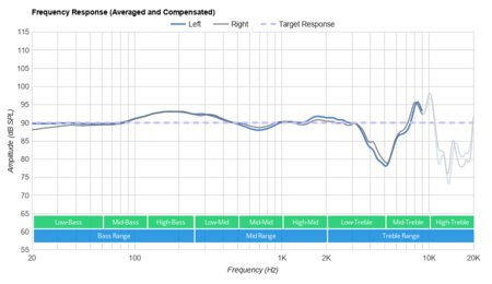 cloud-alpha-frequency-response-14-graph-small